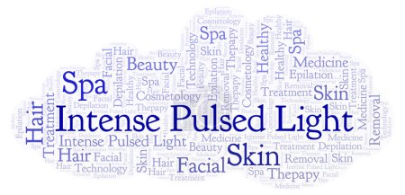 Intense Pulsed Light word cloud. Wordcloud made with text only.