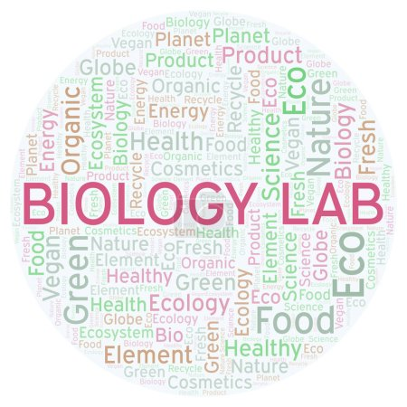 Biology Lab word cloud. Wordcloud made with text only.