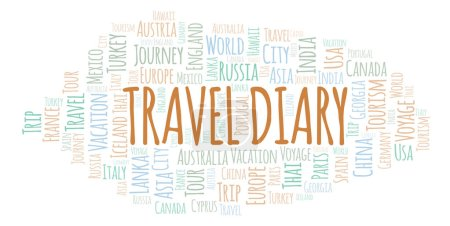 Travel Diary word cloud. Wordcloud made with text only.