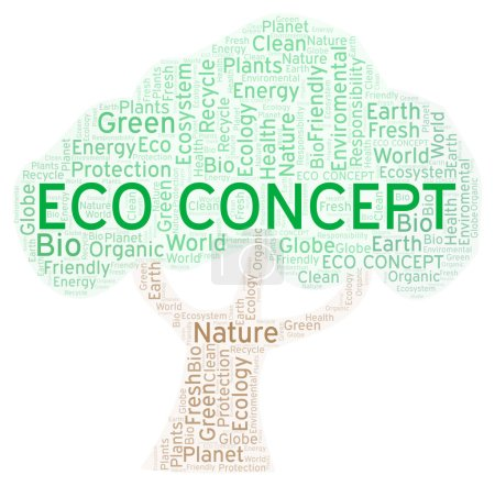 Eco Concept word cloud. Wordcloud made with text only.