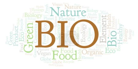 Bio word cloud. Wordcloud made with text only.
