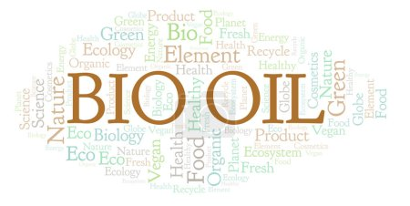 Bio Science word cloud. Wordcloud made with text only.