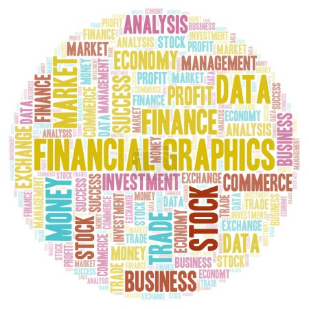 Financial Graphics word cloud, wordcloud made with text only.