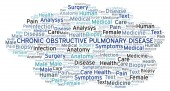 Chronic Obstructive Pulmonary Disease word cloud. Wordcloud made with text only.